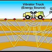 seismic explorationg technique