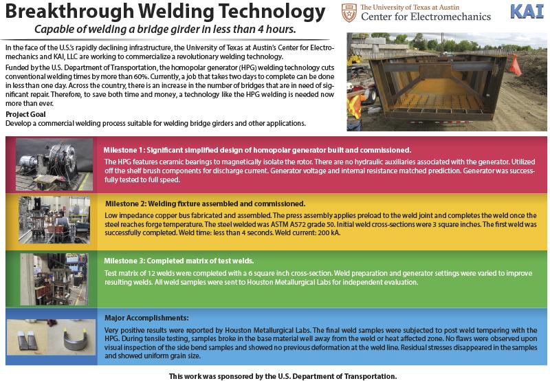 welding accomplishment