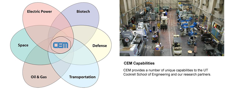 CEM capabilities